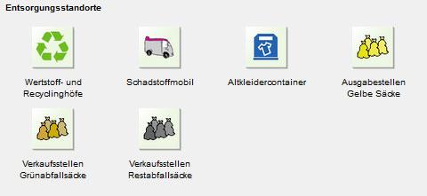 Symbole aller Arten der Entsorgungsstandorte